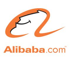 alibaba options where will alibaba find support low cost stock