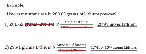 Convert Molecules To Grams
