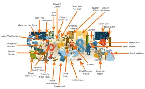 moog doodle start new year doodle
