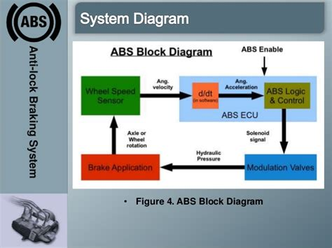 mercedes abs diagram mercedes auto parts catalog