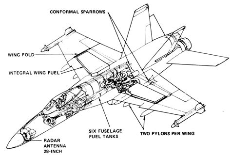 F 18 Coloring Pages by Mcdonnell Douglas F A 18 Hornet Blueprints Sketch Coloring
