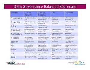 data governance project plan template data governance template pictures to pin on