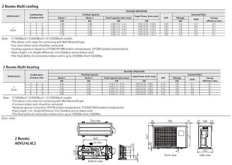 Ac Fujitsu 1 Pk fujitsu air conditioning aoyg14lac2 multi split inverter