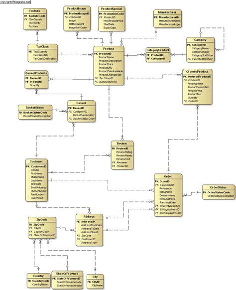 erd maker diagram erd generator photo