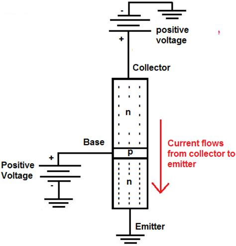 pnp transistor flow of current why does an op need a power supply