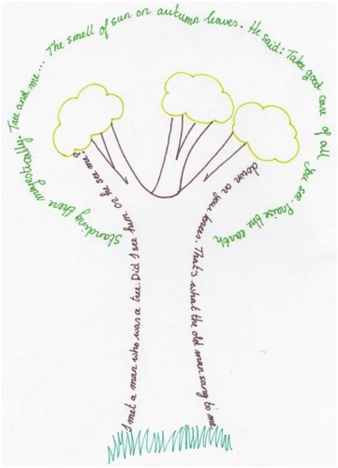 tree shape poem template search results for the tree shape poem poem calendar 2015