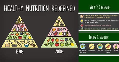 weight management greenville sc an evolutionary step in nutrition superior healthcare