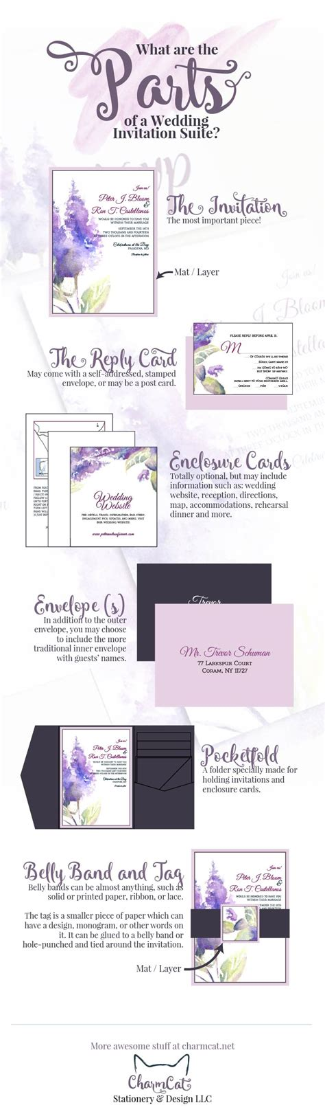 Parts Of Wedding Invitation what are the parts of a wedding invitation suite charmcat