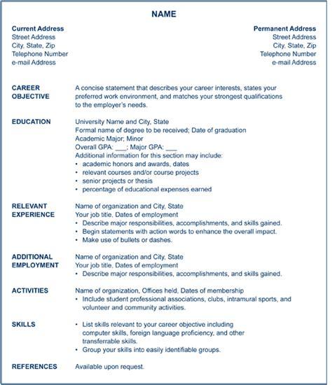 U.S Curriculum Vitae Format   Curriculum Vitae