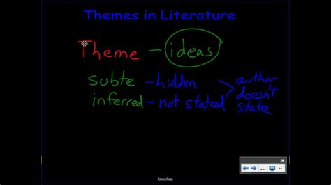 themes within literature using themes to analyze literature youtube
