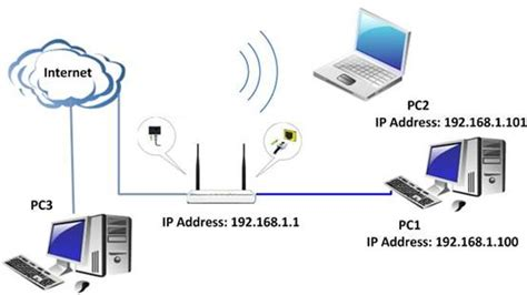 router triggering how to set triggering for the adsl router tenda all