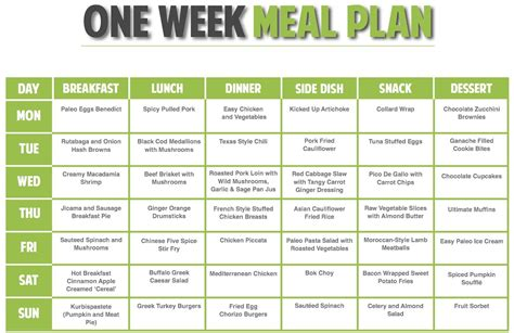 weight loss vegetarian diet developing a vegan meal plan vegan meal plan