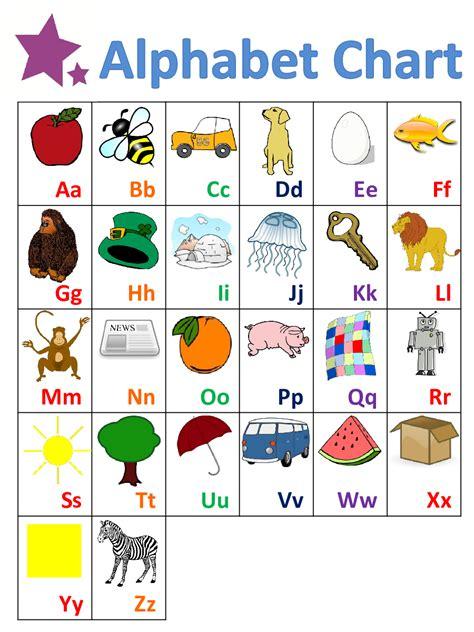 printable alphabet chart pdf the hebrew alphabet hebrew for christians autos post
