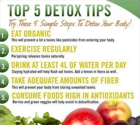 Detox The Naturally by Detox Your A La