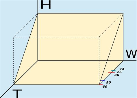 File Television Bandwidth 1080i60 Diagram Cube 3 Axis H W What Is The Length And Width Of A Bed
