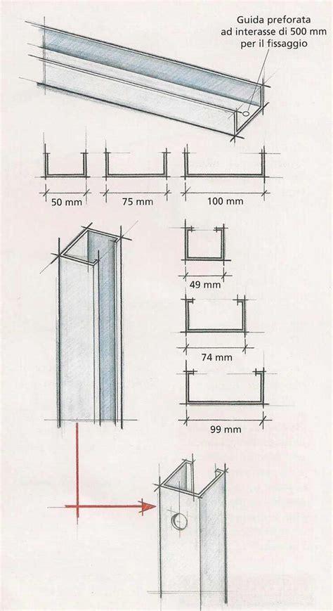 struttura cartongesso soffitto struttura cartongesso top struttura camino in