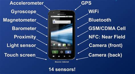 android sensor the best sensor test apps for android