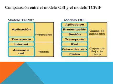 modelo osi y tcpip youtube modelo osi y tcpip teleinformatica comparaci 243 n entre