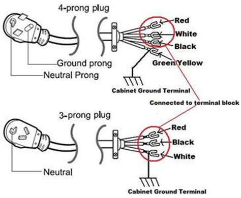 9 best images of 3 prong dryer outlet wiring diagram