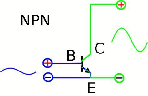 bipolar transistor widerstand bipolar transistor widerstand 28 images transistorverst 228 rker in emitterschaltung strom