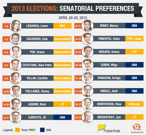 list of senatorial candidates 2016 election philippines search results for latest hairstyles i philippines