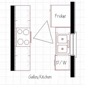 Galley Kitchen Floor Plans Planning The Layout Of My Galley Kitchen Afreakatheart