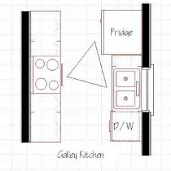 galley style kitchen floor plans planning the layout of my galley kitchen afreakatheart