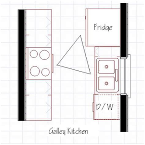 Galley Kitchen Floor Plans by Planning The Layout Of Galley Kitchen Afreakatheart