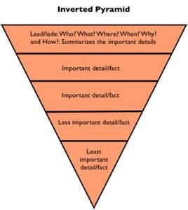 Pyramid Style Of Report Writing by Inverted Pyramid Cooneyclasses