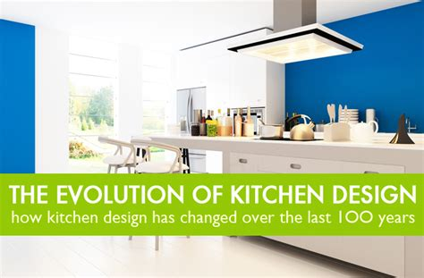 How To Become A Kitchen Designer How To Become A Kitchen Designer Kitchen Designer Description Salary Requirements How To