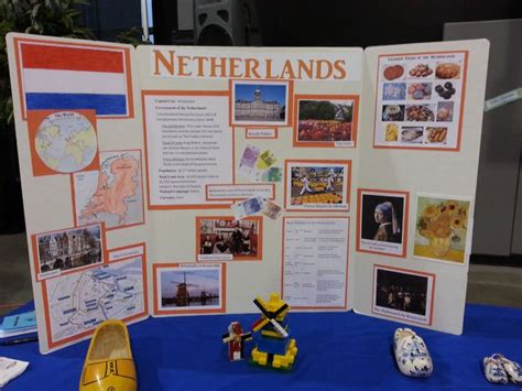 My Cultural Landscape All S Fair In Love And War | geography fair netherlands thinking day pinterest