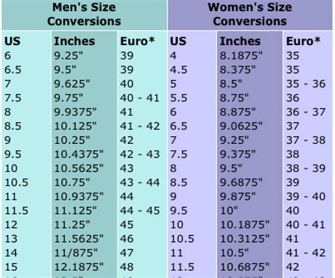 european shoe size for european shoe size chart vs us
