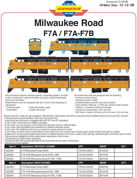 Genesis Detox Milwaukee by Pwrs Pacific Western Rail Systems