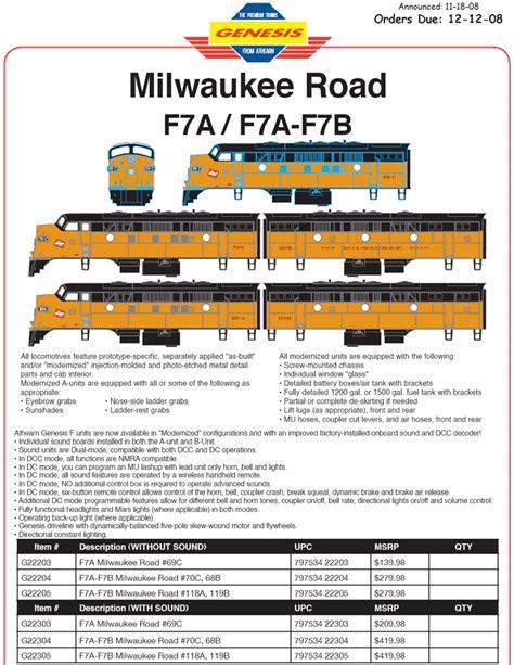 Genesis Detox Milwaukee Wi by Pwrs Pacific Western Rail Systems