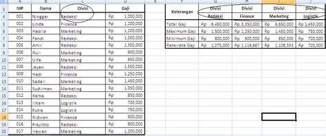 fungsi kapasitor dan nilainya fungsi kapasitor dan nilainya 28 images fungsi iferror pada excel dan cara menggunakannya