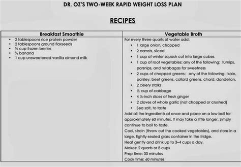 Dr Oz Two Week Detox Diet by Luck Dr Oz 2 Week Plan Challenge