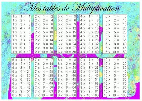 table multiplication imprimer gratuit