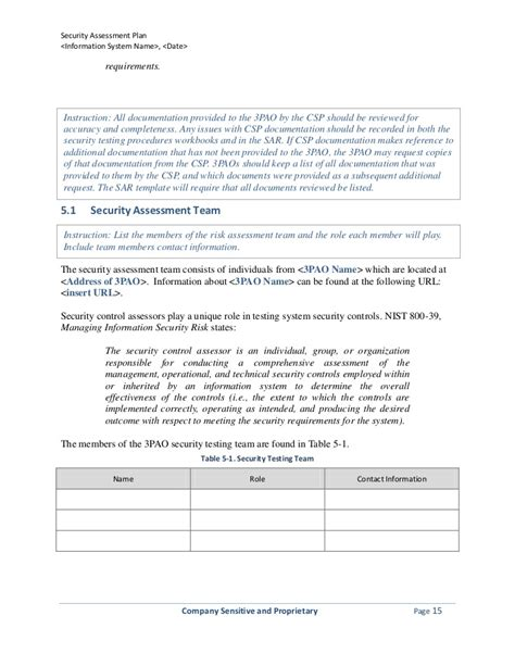 Security Assessment Plan Template Nist Security Assessment Plan Template