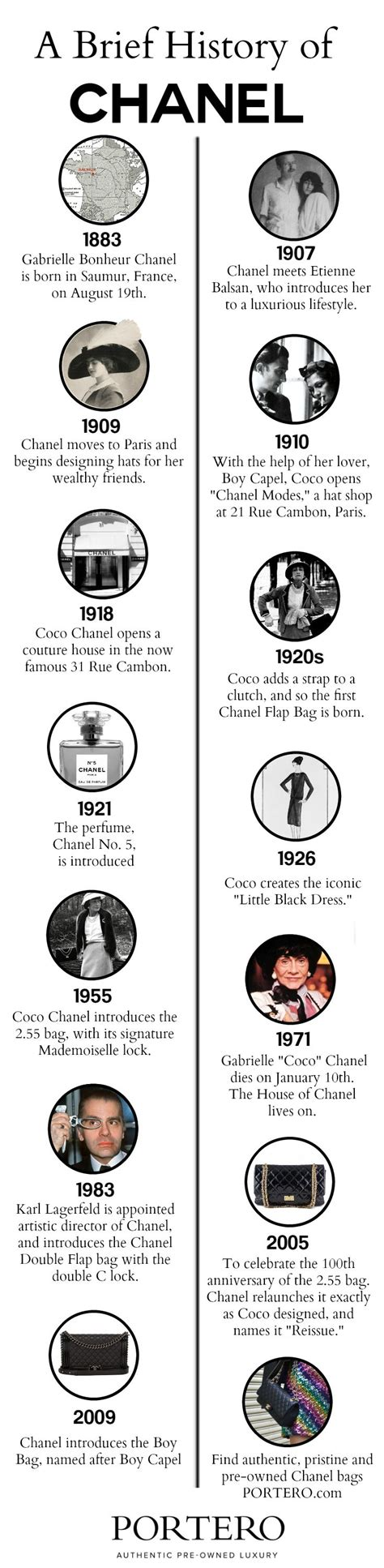 coco chanel biography timeline coco chanel designs timeline www imgkid com the image