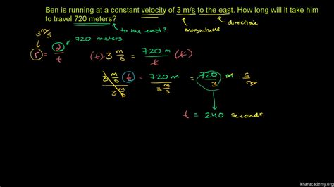 Out Of This World Without Any Space Influence In Sight by Equation Average Velocity Physics Tessshebaylo