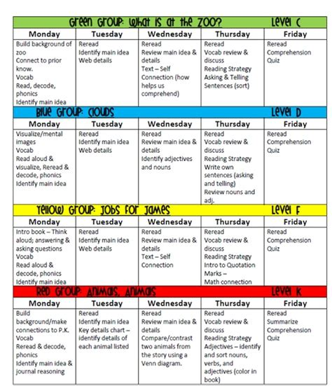 best 25 lesson plan templates ideas on pinterest