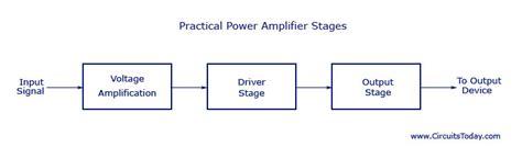 block diagram lifier practical power lifier stages and block diagram circuit