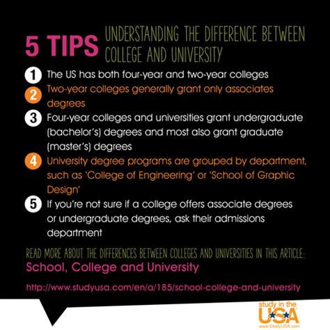 Difference Between B School And Mba College by Understanding The Difference Between College And