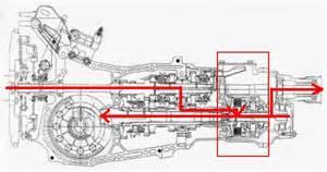 Subaru Transmission Diagram 2002 Subaru Forester Drivetrain Diagram 2002 Get Free