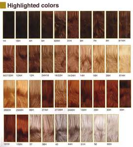 brown color chart color chart hair color inspiration brown