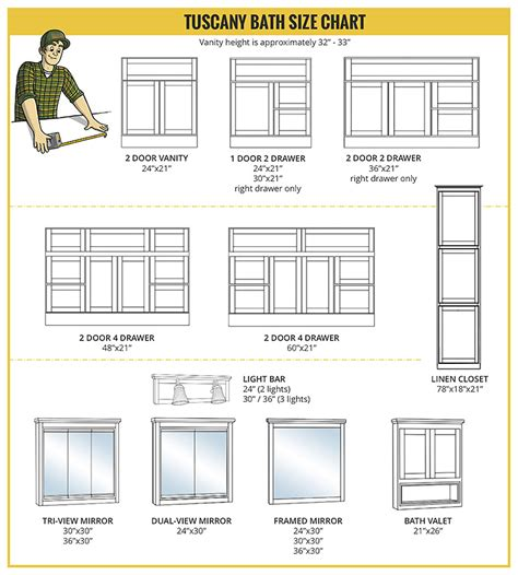Bathroom Vanity Sizes Chart Awesome Medicine Cabinets Mirrors Guide How To Shop For Bathing Throughout Bathroom Vanity Sizes