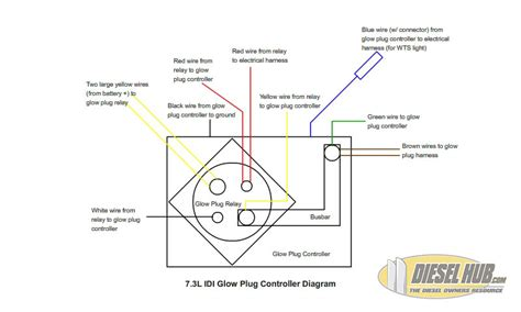 2000 7 3l glow wiring diagram wiring diagram with