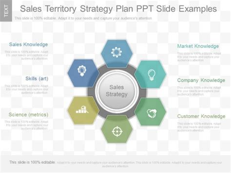 Sales Territory Planning Template Sales Plan Exles Powerpoint