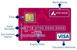 Transfer Amazon Gift Card To Debit Card - cashless india ways to transact without cash