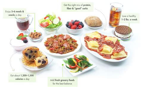 5 facts about the food provided with the nutrisystem diet plan